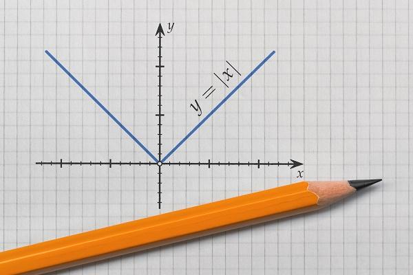 絶対値を表示させるABS関数