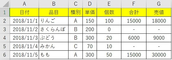 excel if 複数