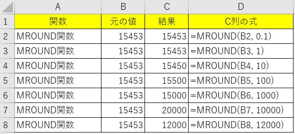 excel 四捨五入