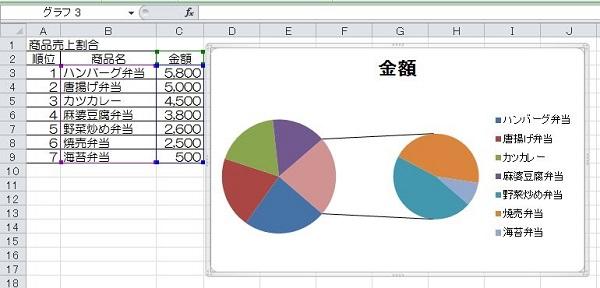 エクセル 円 グラフ