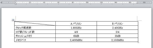word 表