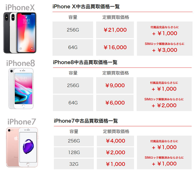 iphone参考買取り価格