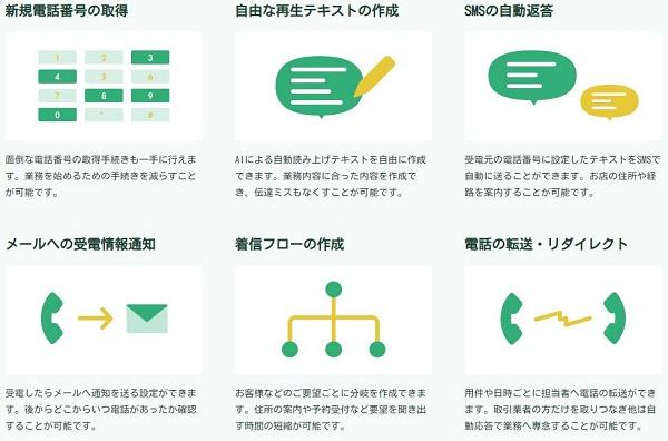 「VRy」で使える6つの機能