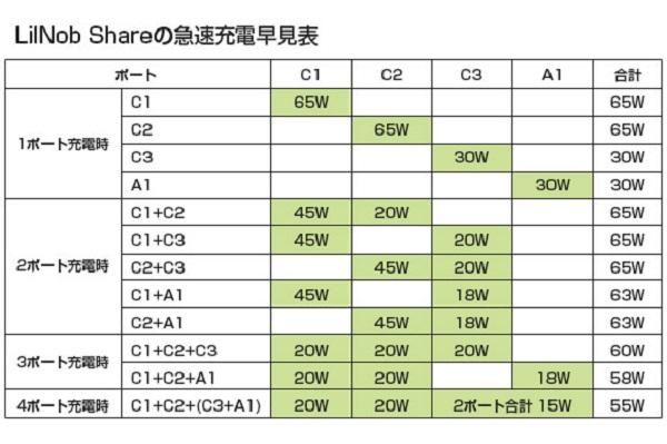 LilNobShare 電圧表