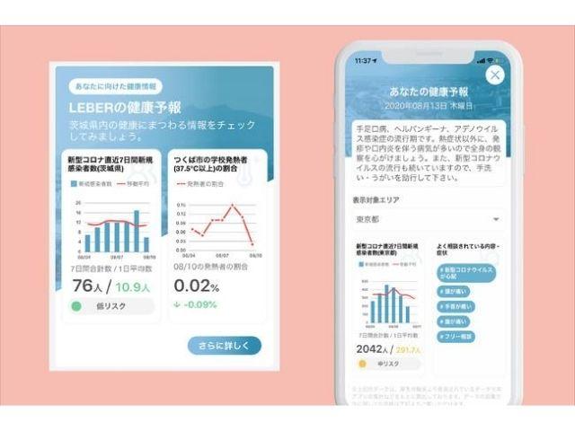 医療相談アプリ「LEBER」(リーバー)新機能「健康予報」