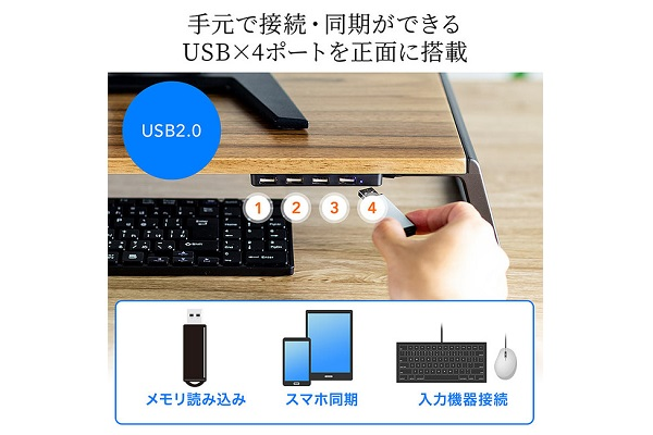 100-MR170 USBポート