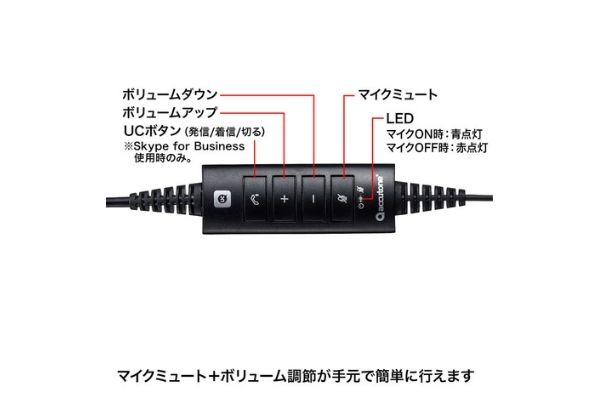 アクティブノイズキャンセリングマイク付きUSBヘッドセット 便利な手元ボタン