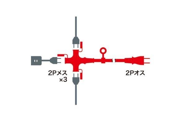 サンワサプライの電源延長コードシリーズ TAP-EX32シリーズ