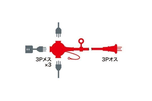 サンワサプライの電源延長コードシリーズ TAP-EX33-10BKN