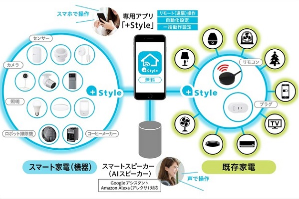 plusstylewintersale IoT