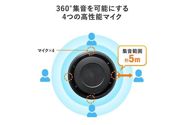 400-BTMAS1 特徴