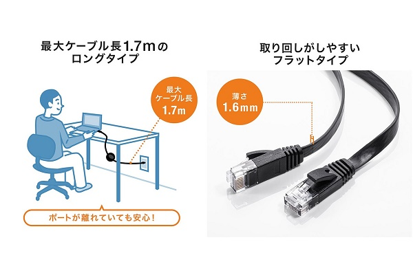 500-LAN6MK-17 ケーブルの長さ フラットケーブル
