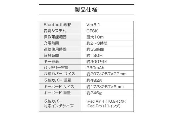 CIO-KBI02仕様