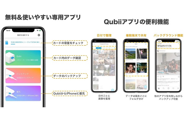 Qubii専用アプリ