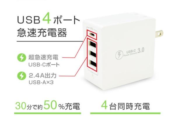 USB4ポート