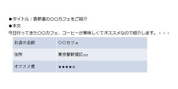 WordPress カスタムフィールド